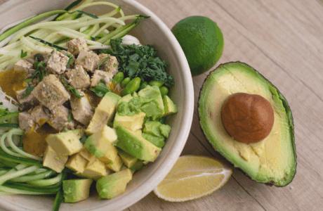 Keto Diet Meal Planning